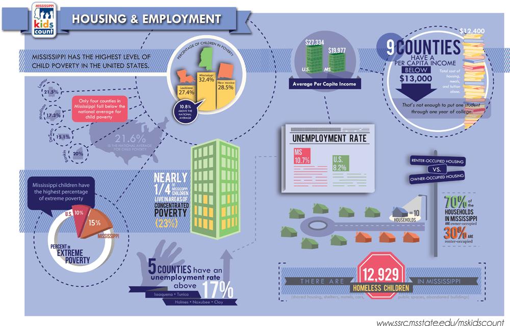 INFOGRAPHIC_Housing_Employment1