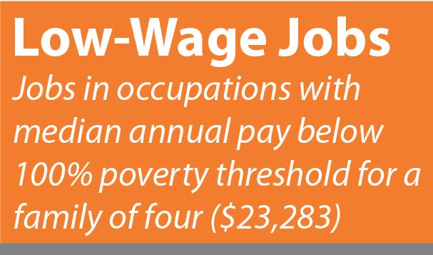 Low-wage Jobs-01