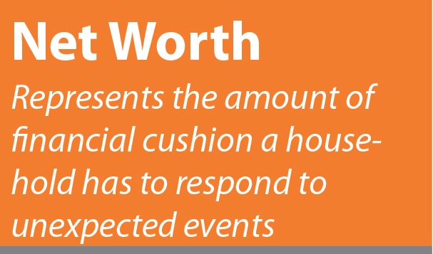 Net Worth-01-01